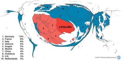 Proportional map produced by Pankaj Ghemawat, IESE Business School, Barcelona