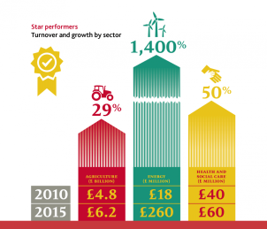 star_performers